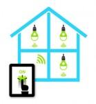 Maison domotique et économies d'énergie